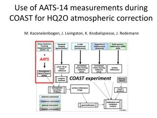 Use of AATS-14 measurements during COAST for HQ2O atmospheric correction