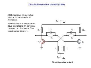 Circuitul basculant bistabil (CBB)