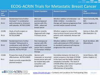 ECOG-ACRIN Trials for Metastatic Breast Cancer
