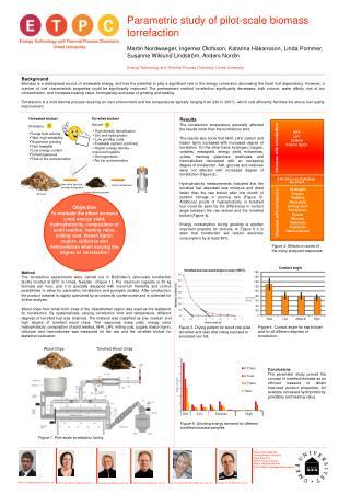 Parametric study of pilot-scale biomass torrefaction