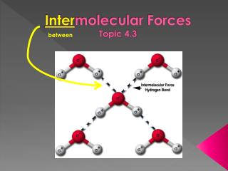 Inter molecular Forces Topic 4.3