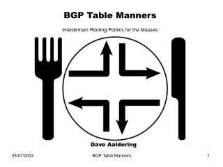 BGP Table Manners Interdomain Routing Politics for the Masses