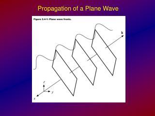Propagation of a Plane Wave