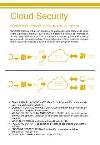 El servicio de protección contra ataques de malware