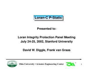 Loran-C P-Static