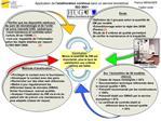 Application de lam lioration continue dans un service biom dical ISO 9001