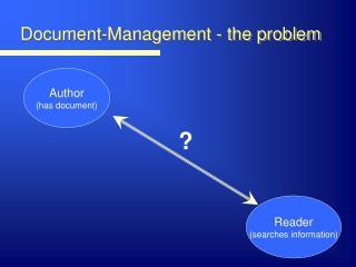 Document-Management - the problem