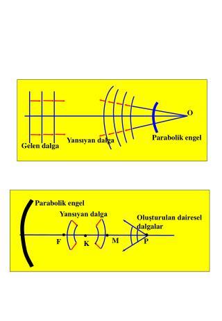 Parabolik engel