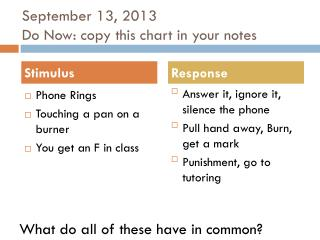 September 13, 2013 Do Now: copy this chart in your notes