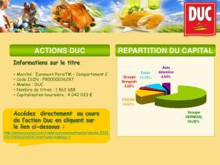Informations sur le titre  Marché: Euronext ParisTM – Compartiment C  Code ISIN: FR0000036287