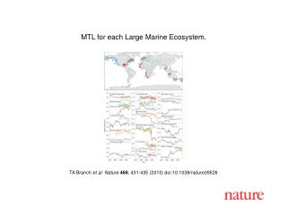 TA Branch  et al. Nature 468 , 431-435 (2010) doi:10.1038/nature09528