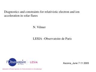 Diagnostics and constraints for relativistic electron and ion  acceleration in solar flares