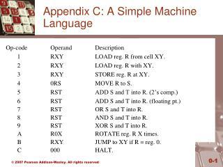 Appendix C: A Simple Machine Language