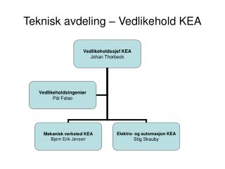 Teknisk avdeling – Vedlikehold KEA