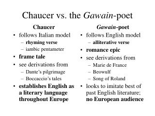 Chaucer vs. the Gawain-poet