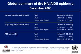 Global summary of the HIV/AIDS epidemic,  December 2003