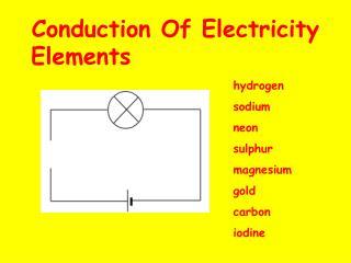 hydrogen sodium neon sulphur magnesium gold carbon iodine