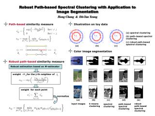 Robust Path-based Spectral Clustering with Application to  Image Segmentation