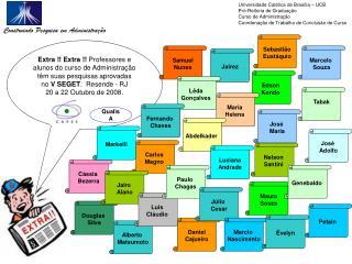 Universidade Cat�lica de Bras�lia � UCB Pr�-Reitoria de Gradua��o Curso de Administra��o