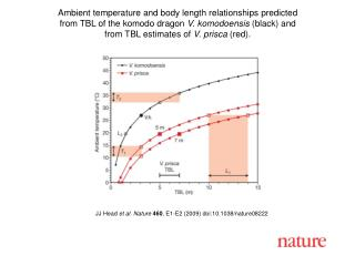 JJ Head  et al. Nature 460 , E1-E2 (2009) doi:10.1038/nature08222