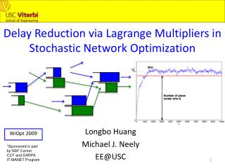 Delay Reduction via Lagrange Multipliers in Stochastic Network Optimization