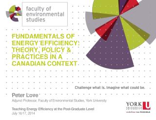 FUNDAMENTALS  OF  ENERGY  EFFICIENCY:  THEORY , POLICY  &  PRACTICES IN  A  CANADIAN  CONTEXT