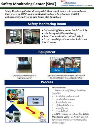 Safety Monitoring Center (SMC)