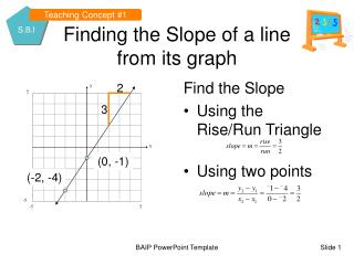 Finding the Slope of a line from its graph