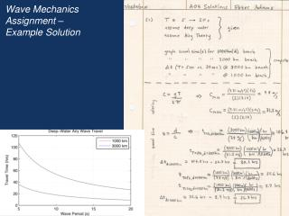 Wave Mechanics Assignment – Example Solution