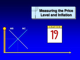 Measuring the Price Level and Inflation