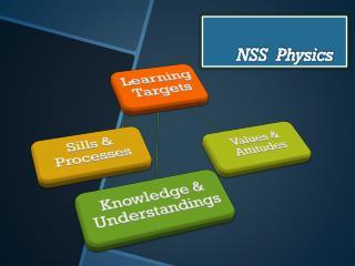 NSS  Physics