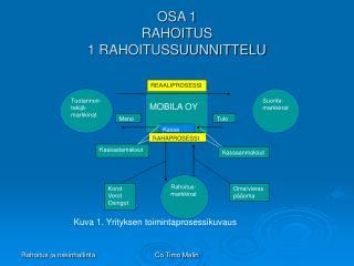 OSA 1 RAHOITUS 1 RAHOITUSSUUNNITTELU