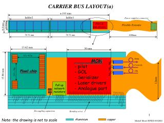 CARRIER BUS LAYOUT(a)