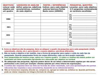 OBJETIVOS VARIÁVEIS DE ANÁLISE FONTES / REFERÊNCIAS PERGUNTAS, QUESTÕES