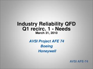 Industry Reliability QFD Q1 recirc. 1 - Needs March 31, 2010