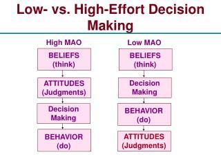 Low- vs. High-Effort Decision Making