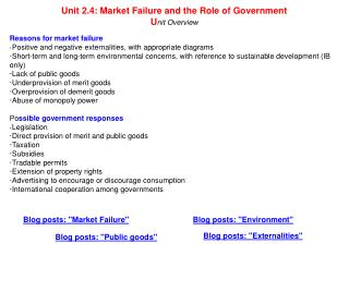 Unit 2.4: Market Failure and the Role of Government U nit Overview