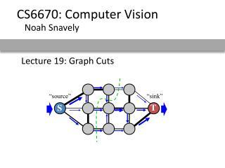 Lecture 19: Graph Cuts