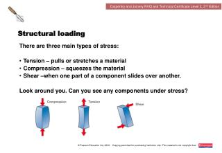 Structural loading