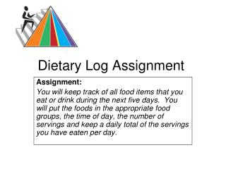 Dietary Log Assignment