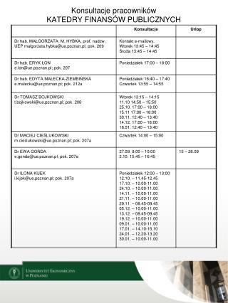 Konsultacje pracowników  KATEDRY FINANSÓW PUBLICZNYCH