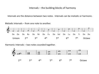 Intervals – the building blocks of harmony