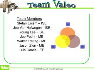 Team Members Stefan Enjem � ISE Joe Van Hofwegen - ISE Young Lee - ISE Joe Pecht - ME