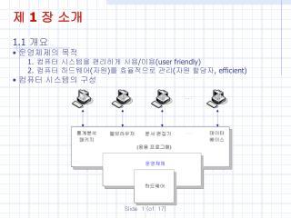 제  1  장 소개 1.1  개요 운영체제의 목적 컴퓨터 시스템을 편리하게 사용 / 이용 (user friendly)