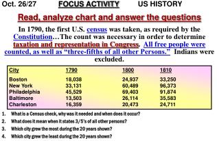 Read, analyze chart and answer the questions