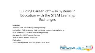 Building Career Pathway Systems in Education with the STEM Learning Exchanges