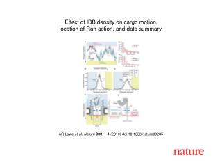AR Lowe  et al. Nature 000 , 1-4 (2010) doi:10.1038/nature09285