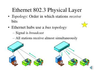 Ethernet 802.3 Physical Layer