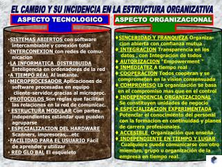 EL CAMBIO Y SU INCIDENCIA EN LA ESTRUCTURA ORGANIZATIVA