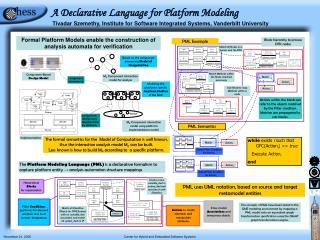 A Declarative Language for Platform Modeling
